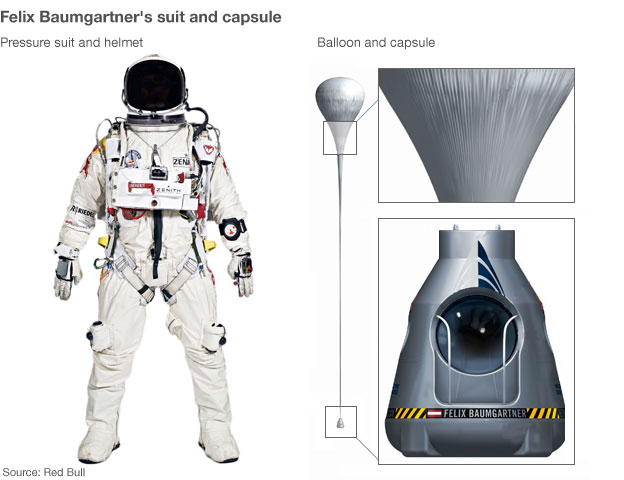 Space Suits Balloon Out (page 2) - Pics about space